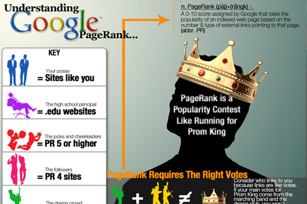 google pagerank defined