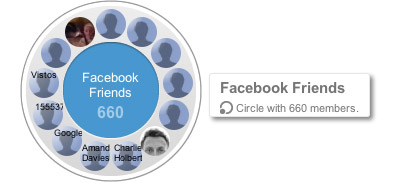 How to invite friends join Google plus