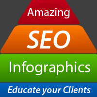 10 Amazing SEO Infographics to Educate your Staff and Clients