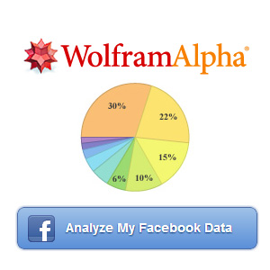 Analyze Facebook Data