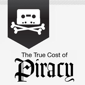 Cost of Piracy