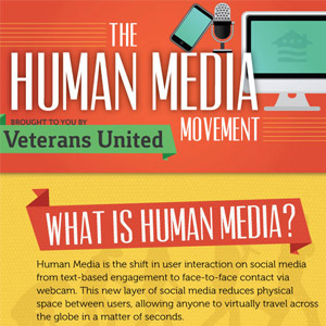 The Human Media Movement