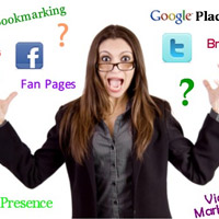Promoting Your Blog Using Social Media